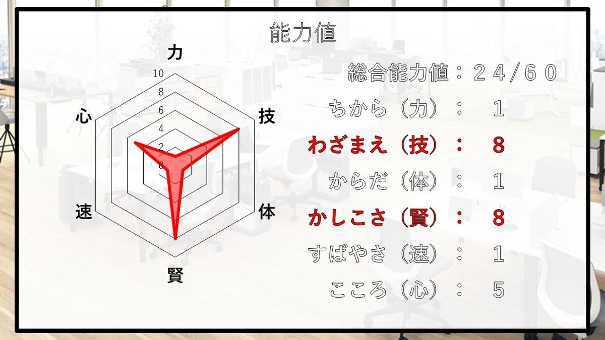 f:id:panboku409:20210106193440j:plain