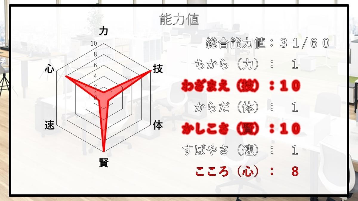 f:id:panboku409:20210106203449j:plain
