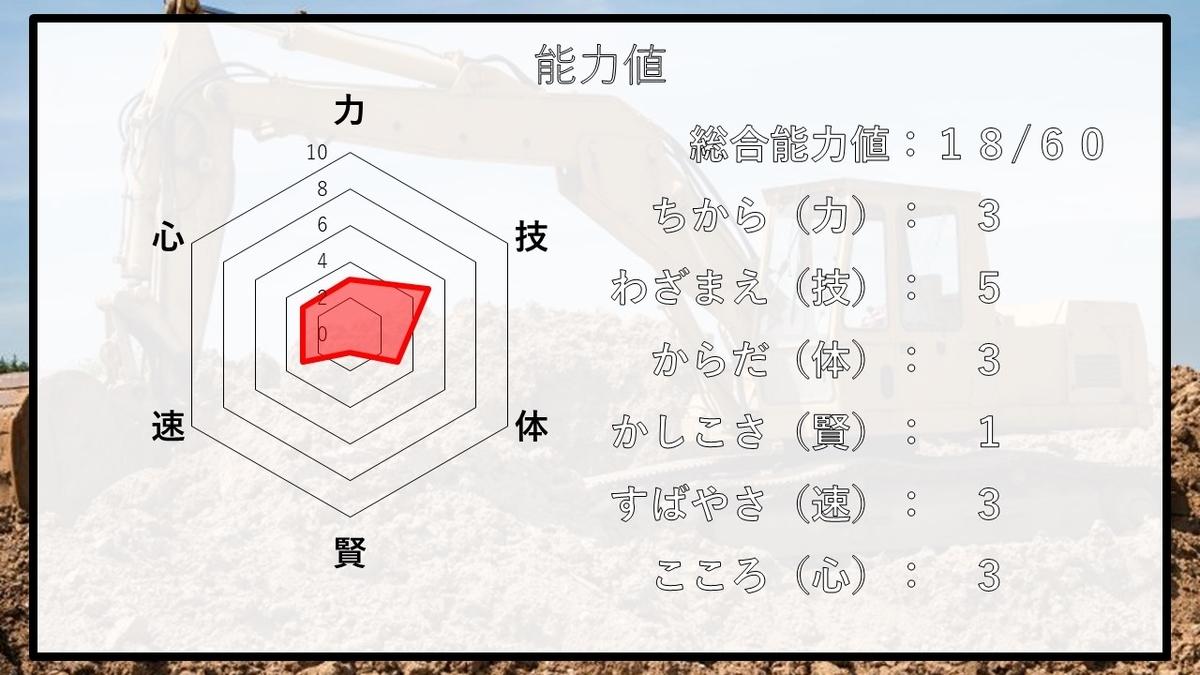f:id:panboku409:20210107201030j:plain