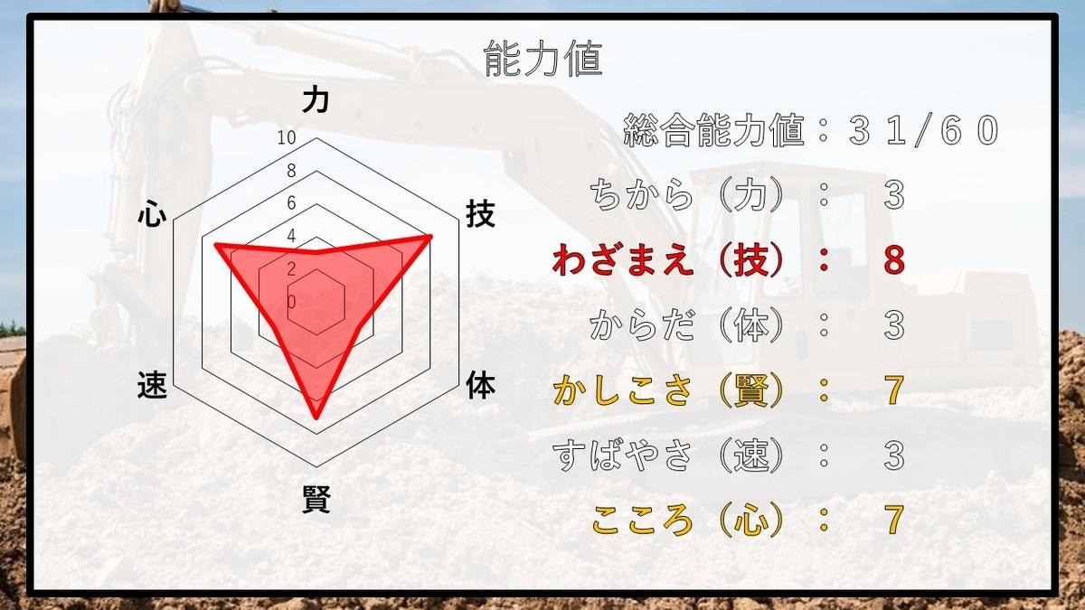 f:id:panboku409:20210108104259j:plain