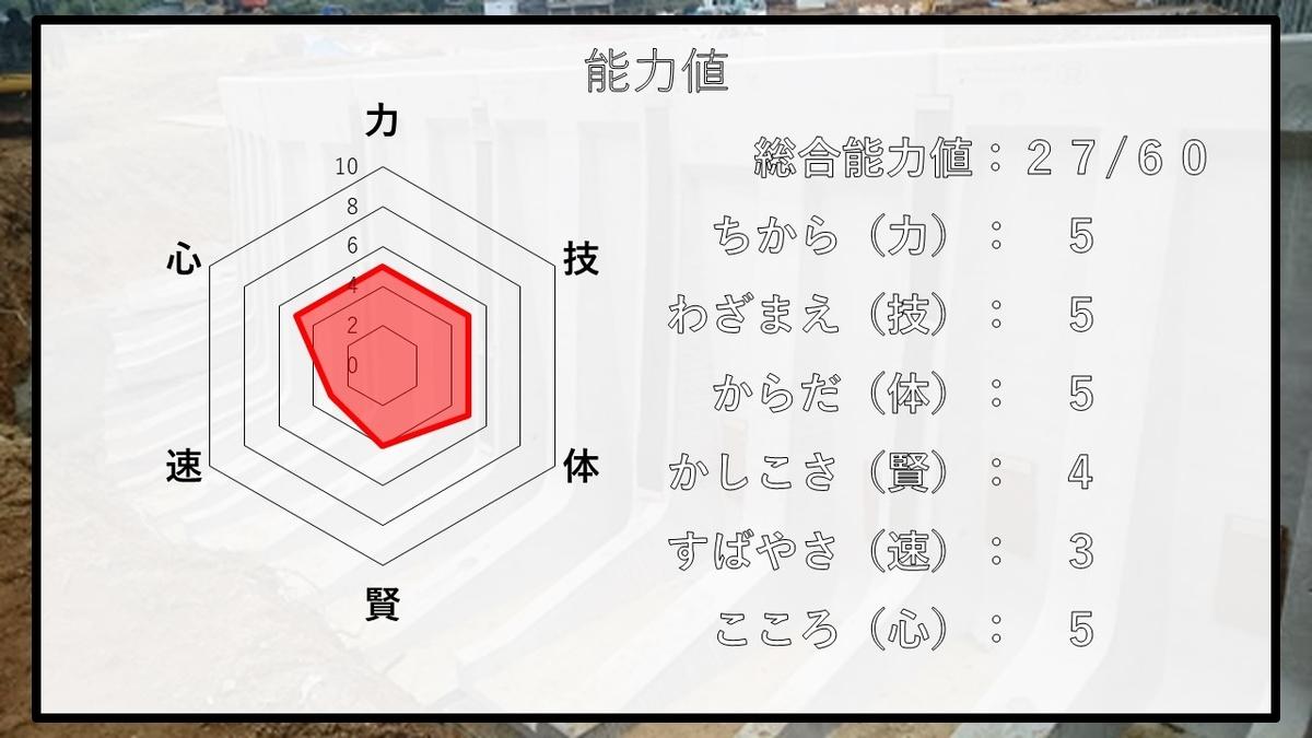 f:id:panboku409:20210108190959j:plain