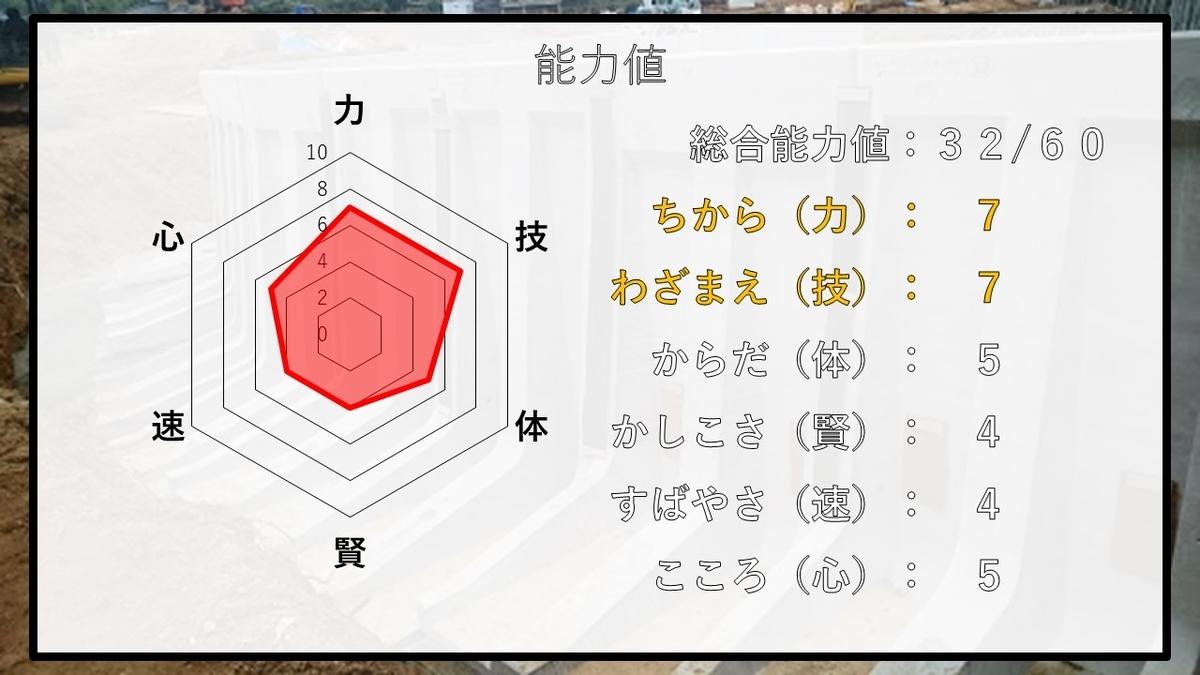 f:id:panboku409:20210108194655j:plain