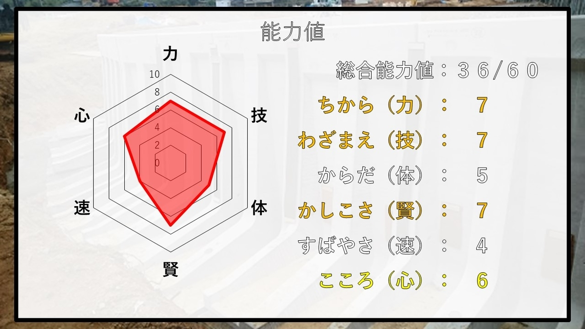 f:id:panboku409:20210109043841j:plain
