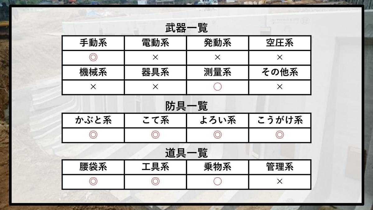 f:id:panboku409:20210109043912j:plain