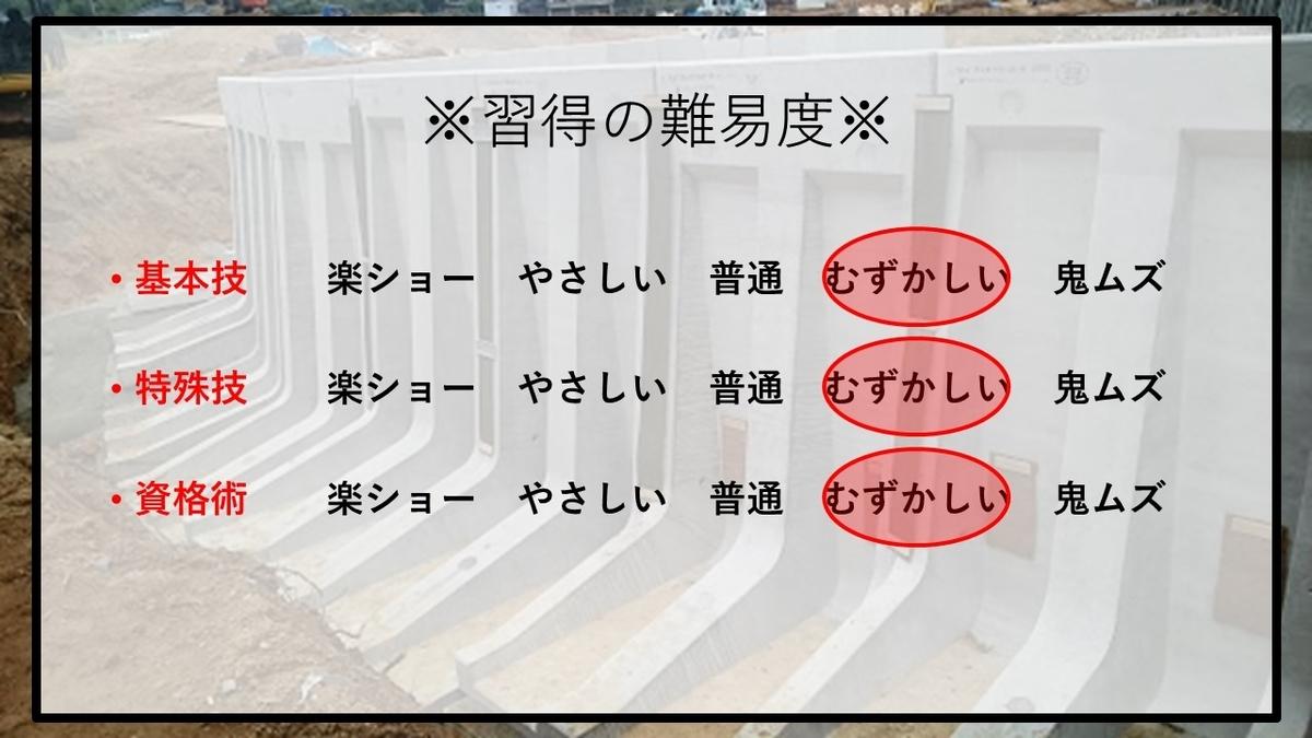 f:id:panboku409:20210109043931j:plain