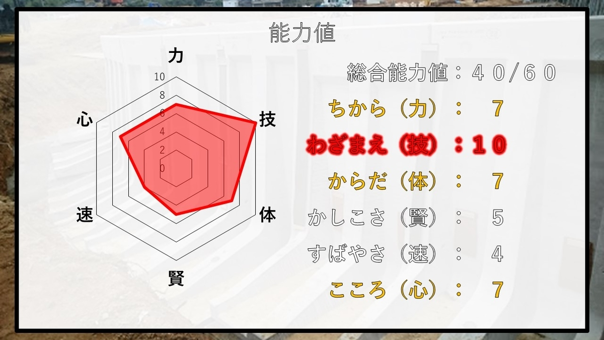 f:id:panboku409:20210109050320j:plain