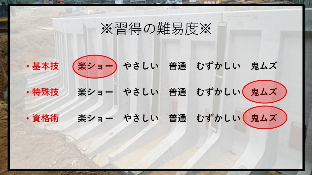 f:id:panboku409:20210109050355j:plain