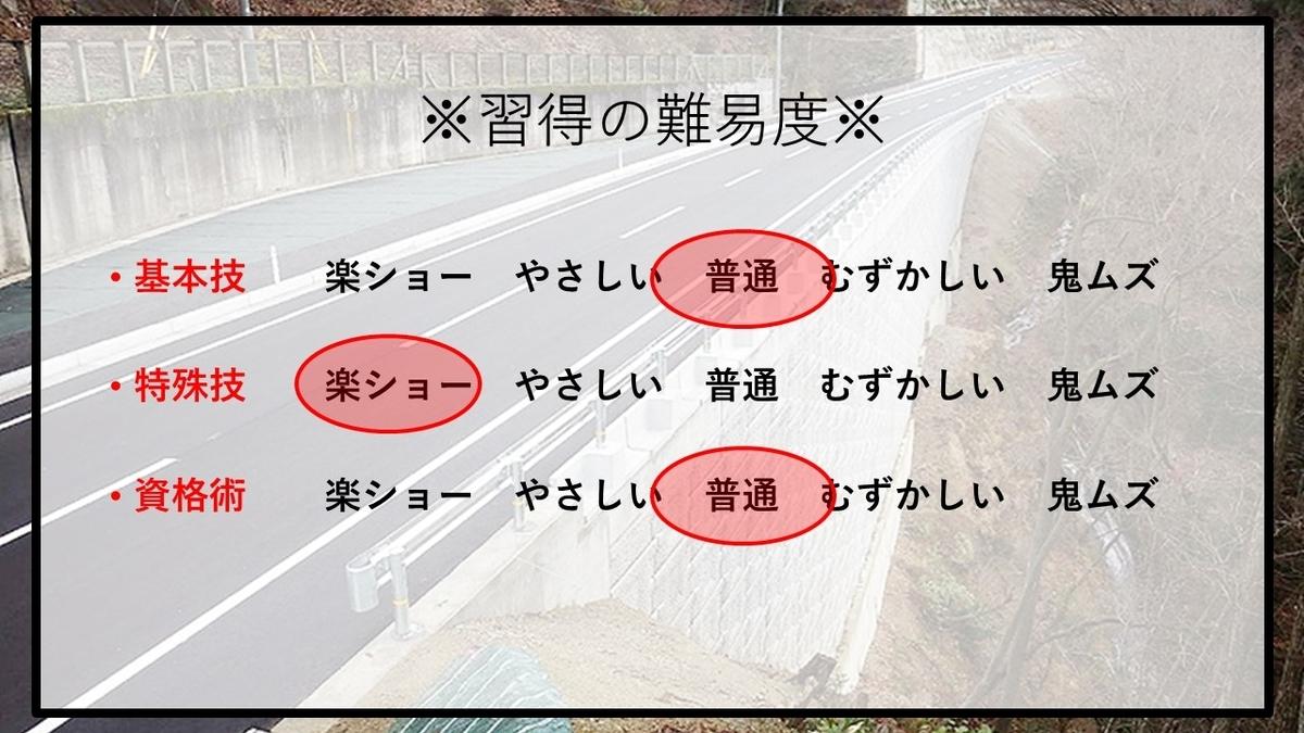 f:id:panboku409:20210109185126j:plain