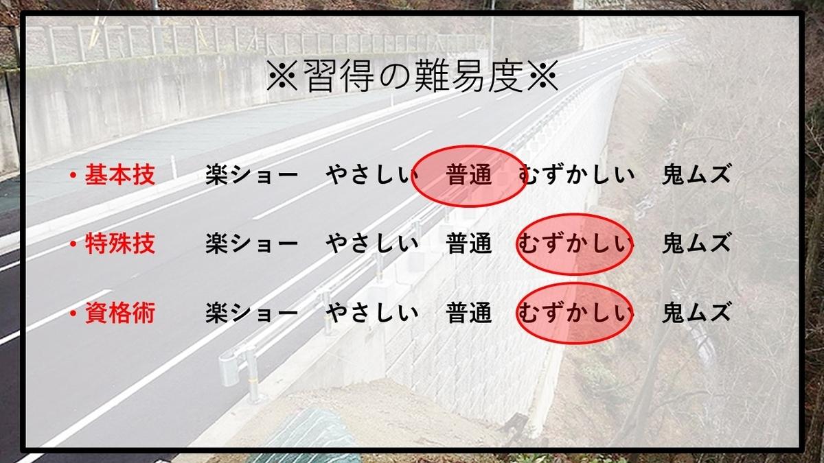 f:id:panboku409:20210110075819j:plain