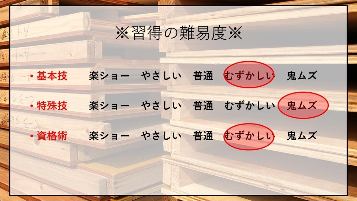 f:id:panboku409:20210110195953j:plain