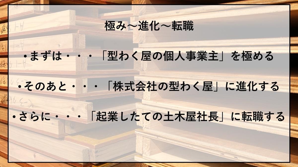 f:id:panboku409:20210110200038j:plain