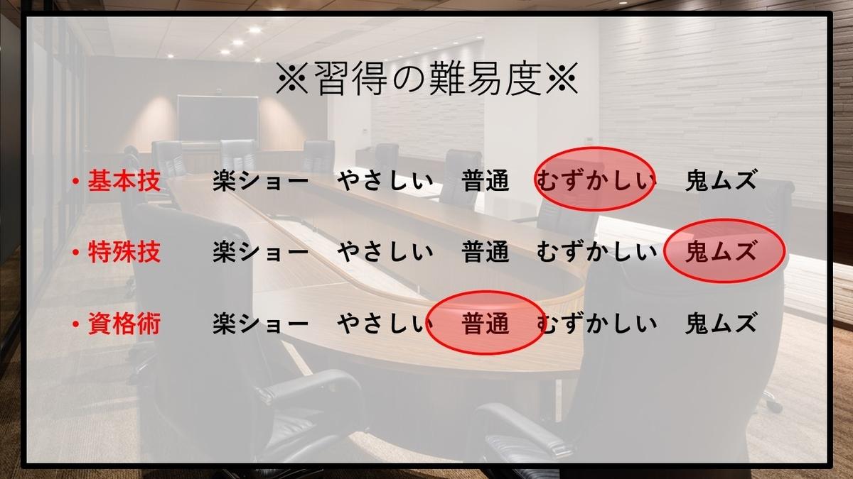 f:id:panboku409:20210112191030j:plain