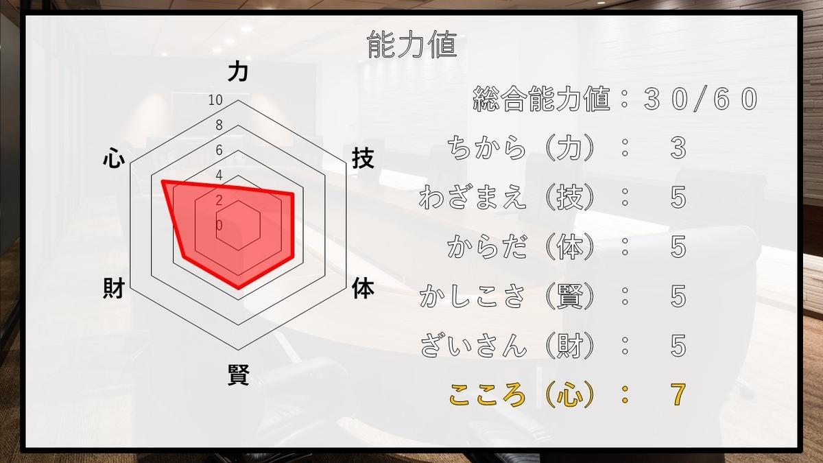 f:id:panboku409:20210113064649j:plain