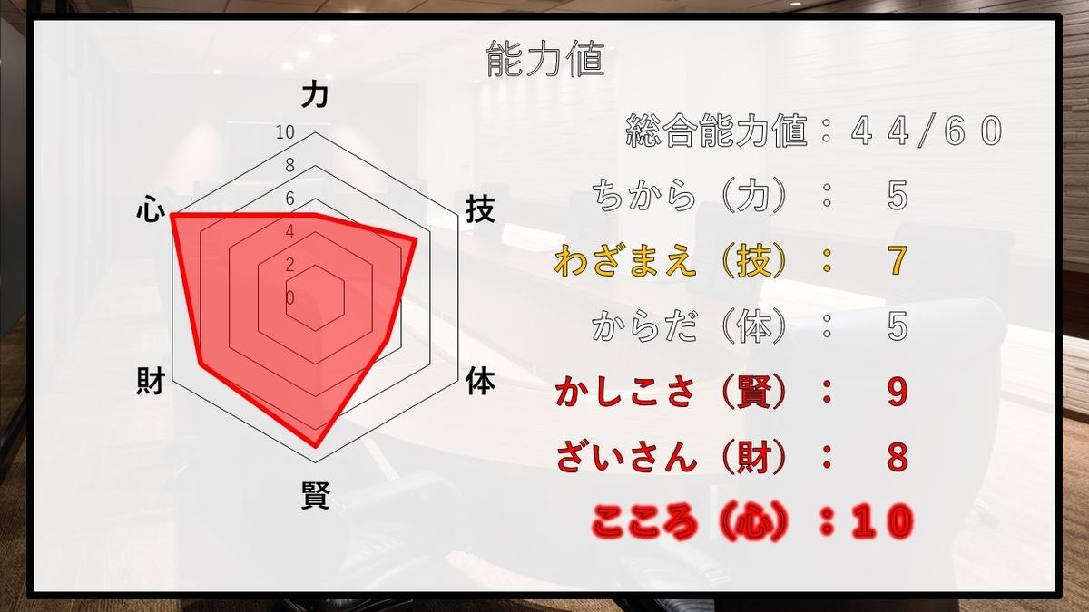 f:id:panboku409:20210113184705j:plain