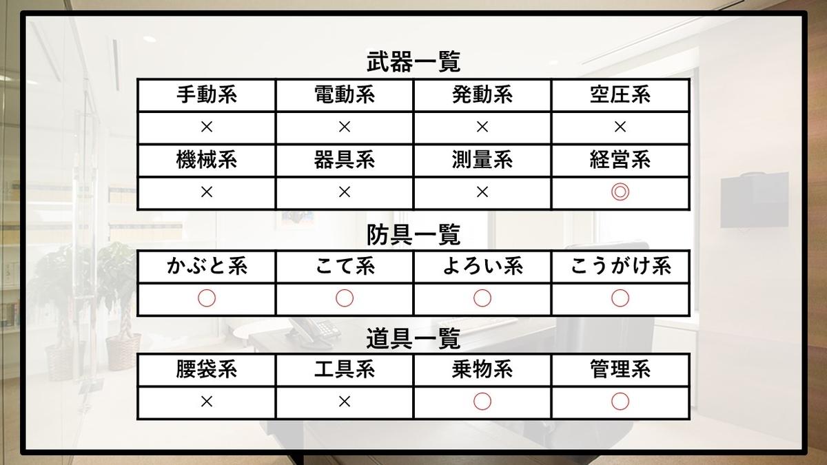 f:id:panboku409:20210114191244j:plain