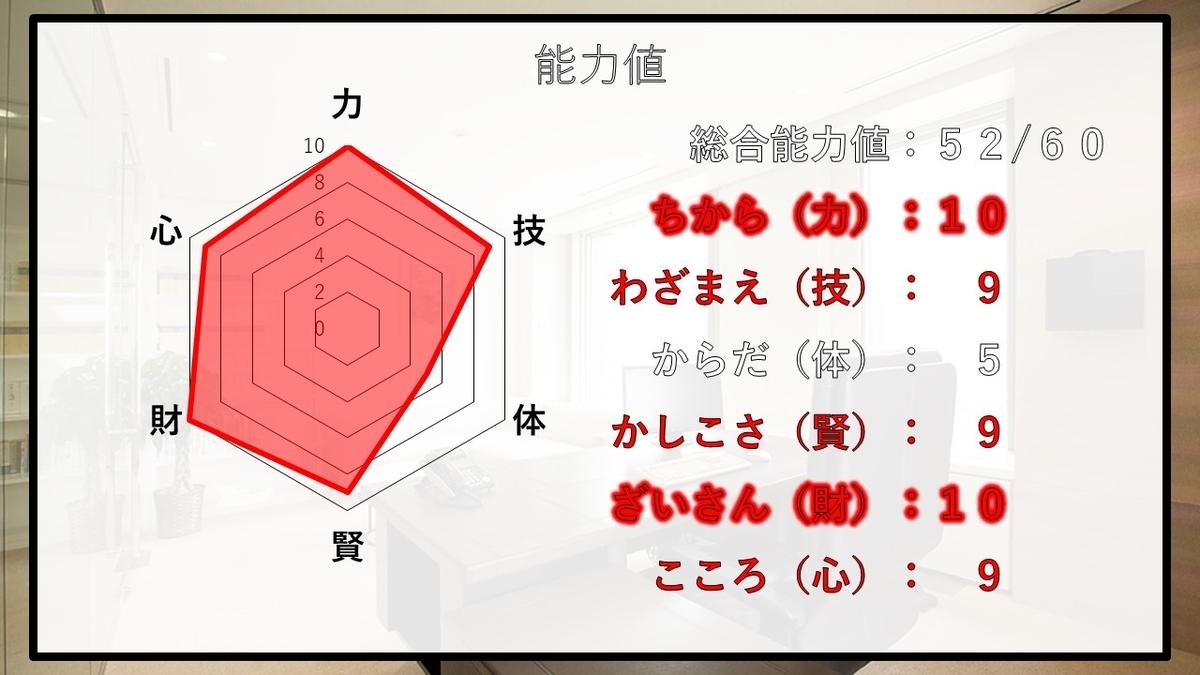 f:id:panboku409:20210115184947j:plain