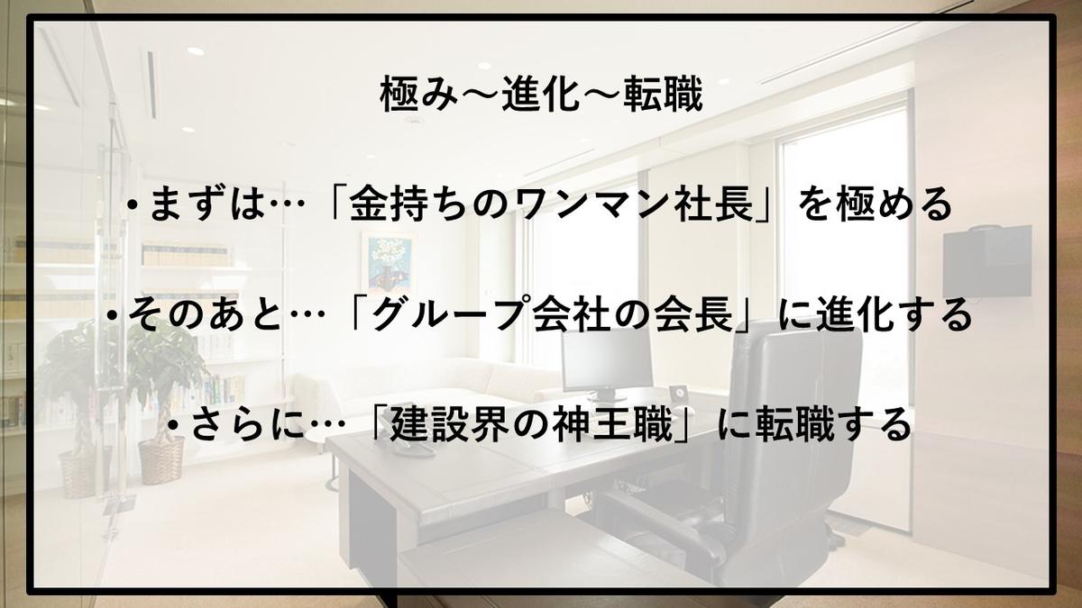 f:id:panboku409:20210115185316j:plain