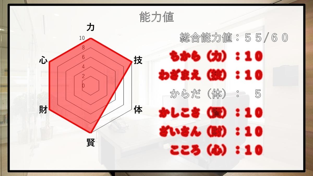 f:id:panboku409:20210117080943j:plain