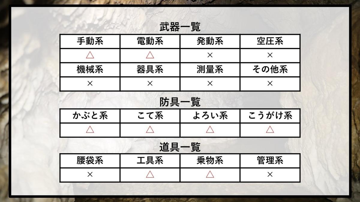 f:id:panboku409:20210117133609j:plain