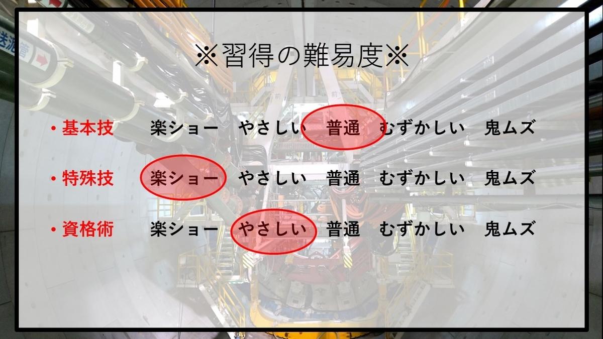 f:id:panboku409:20210119180431j:plain