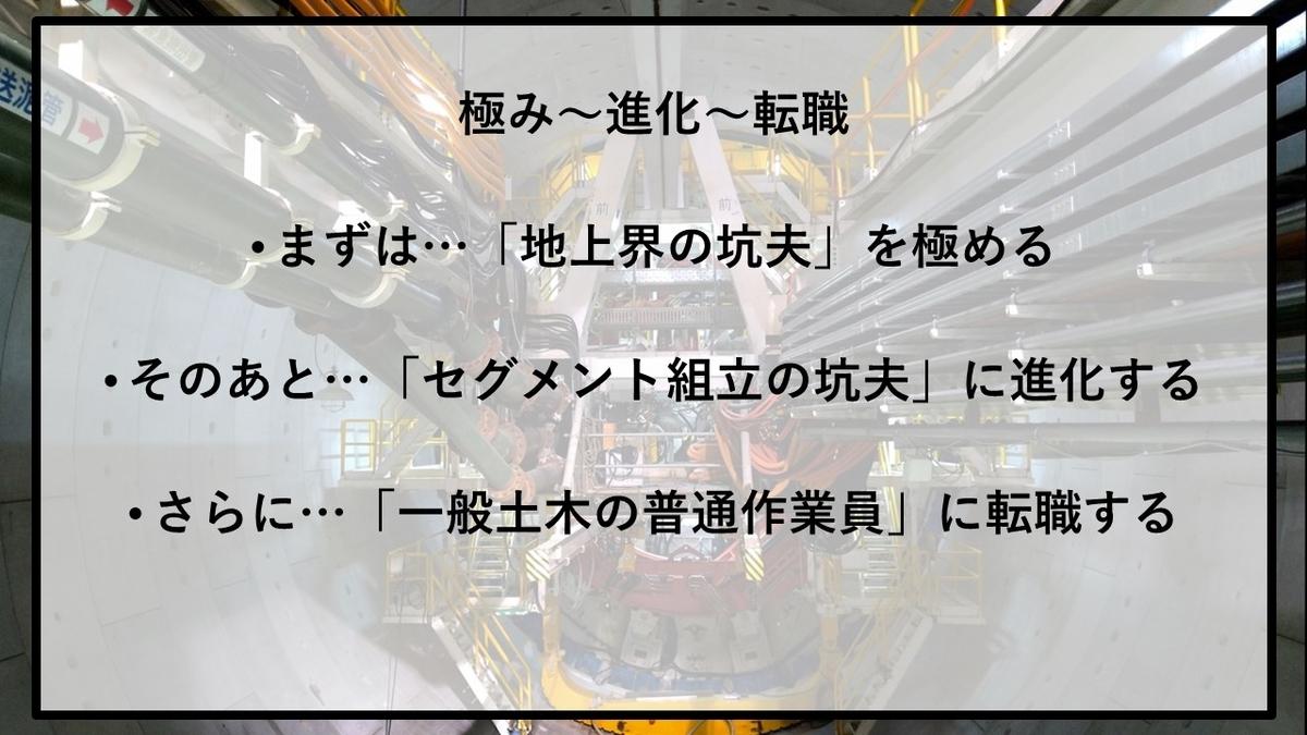 f:id:panboku409:20210119180539j:plain