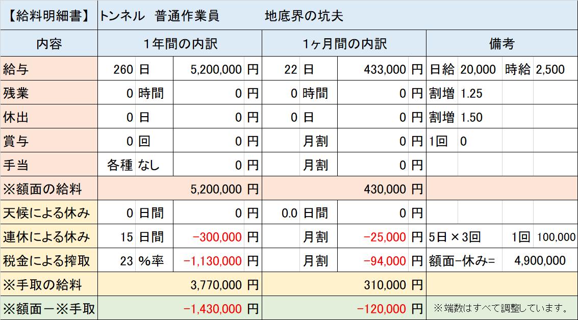 f:id:panboku409:20210120181929p:plain