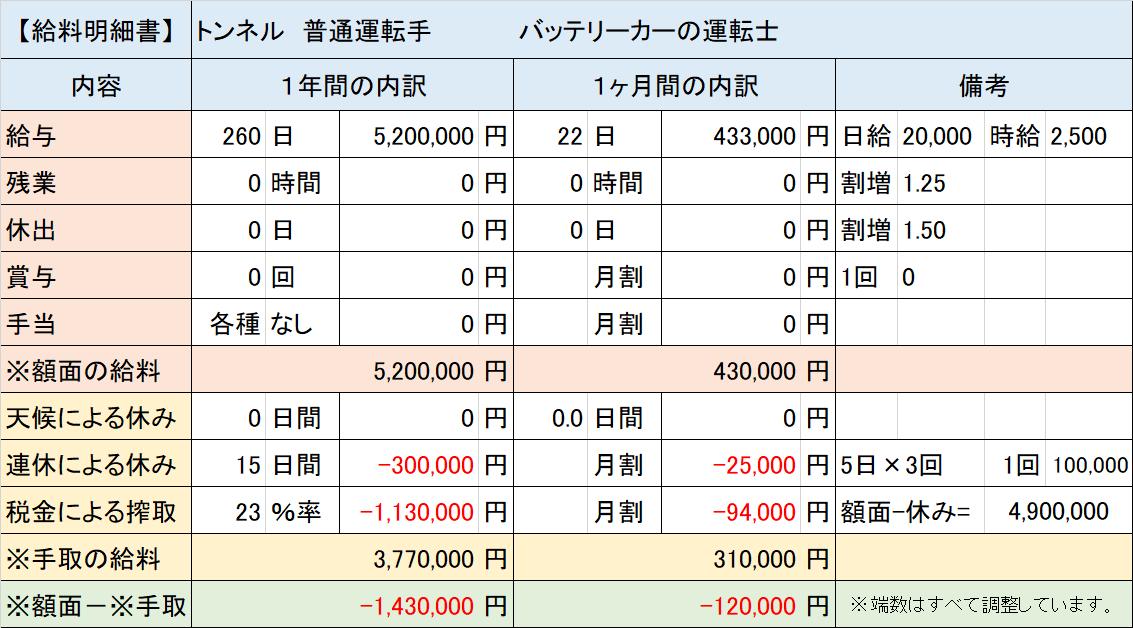 f:id:panboku409:20210120182810p:plain