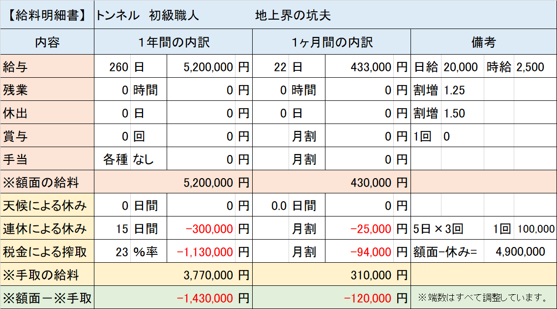 f:id:panboku409:20210120183508p:plain