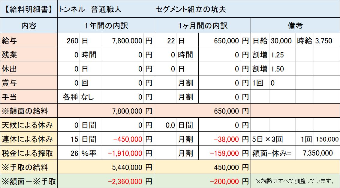 f:id:panboku409:20210120183626p:plain