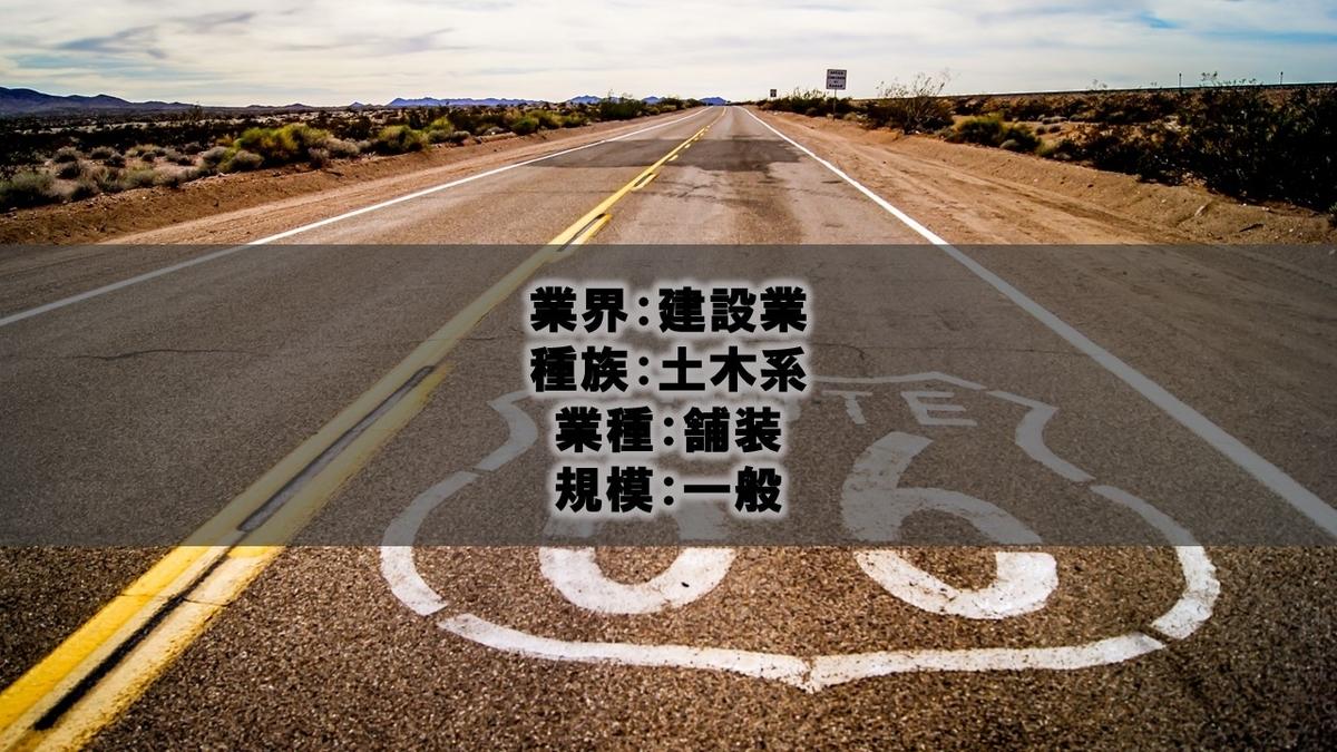 f:id:panboku409:20210120185223j:plain
