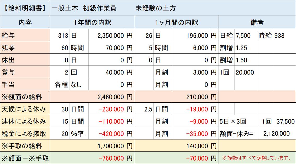 f:id:panboku409:20210121062440p:plain