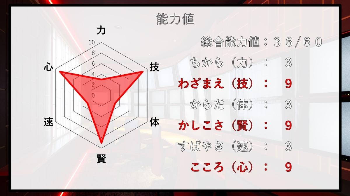 f:id:panboku409:20210121190756j:plain