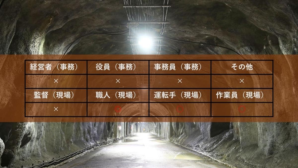 f:id:panboku409:20210121193731j:plain