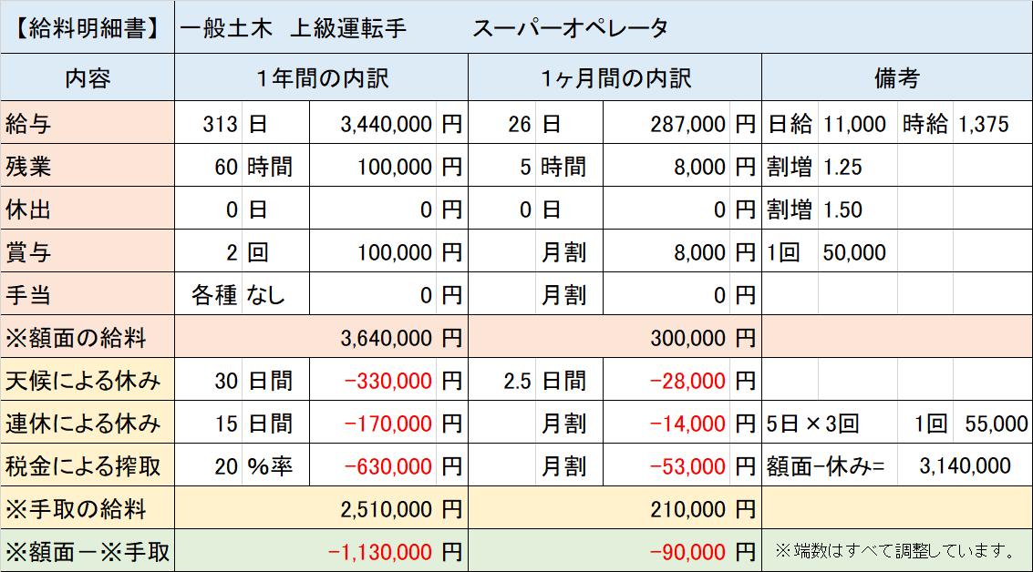 f:id:panboku409:20210123153047p:plain