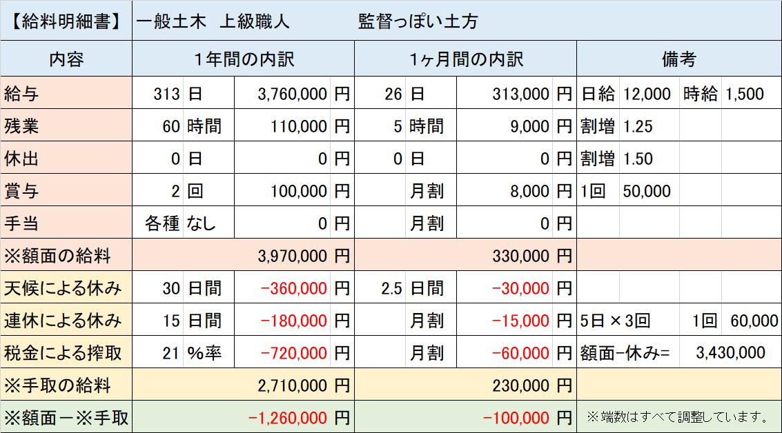 f:id:panboku409:20210123183452p:plain