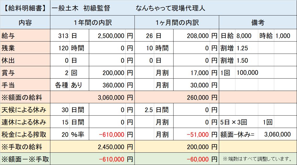 f:id:panboku409:20210124085919p:plain