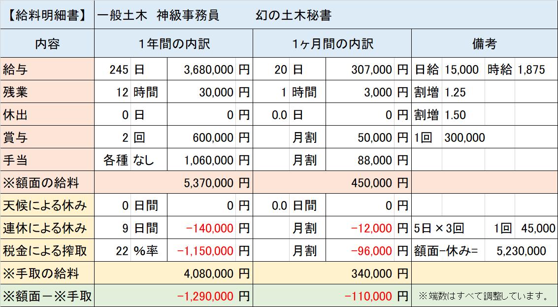 f:id:panboku409:20210124125616p:plain