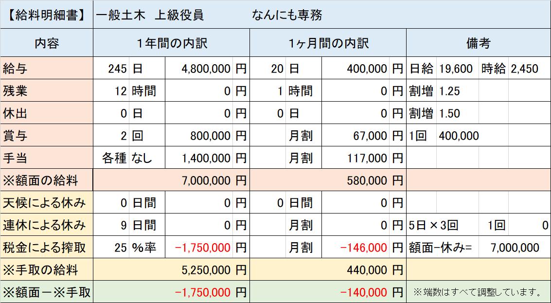 f:id:panboku409:20210125190658p:plain