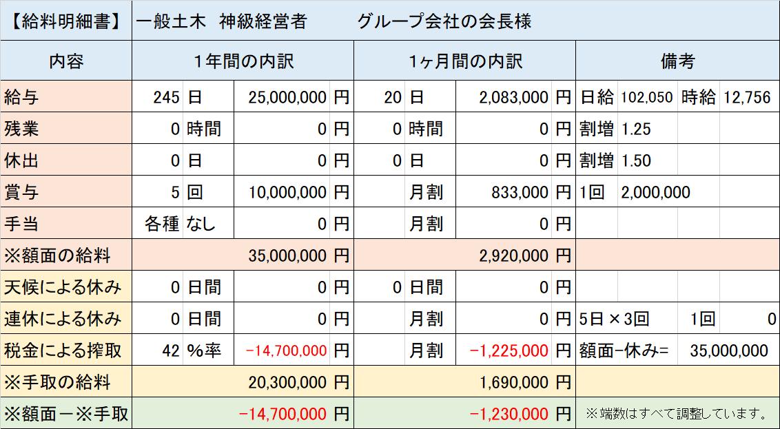f:id:panboku409:20210126200530p:plain