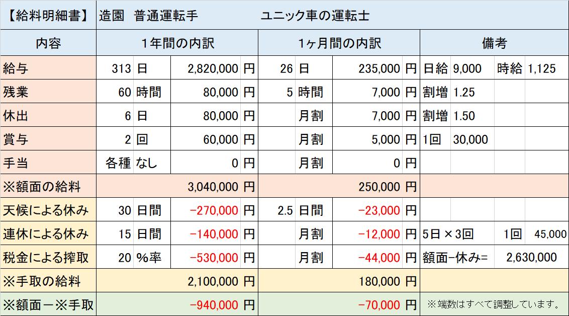 f:id:panboku409:20210127183621p:plain