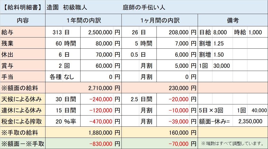 f:id:panboku409:20210127191829p:plain