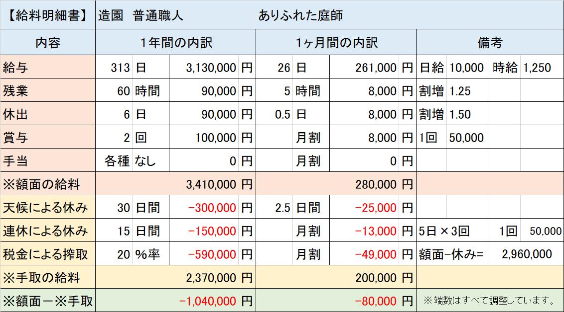 f:id:panboku409:20210127200008p:plain