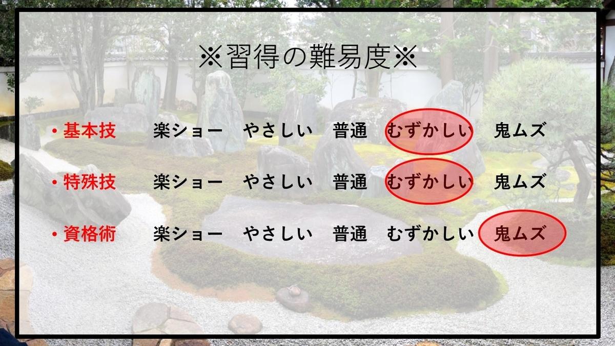 f:id:panboku409:20210128165311j:plain