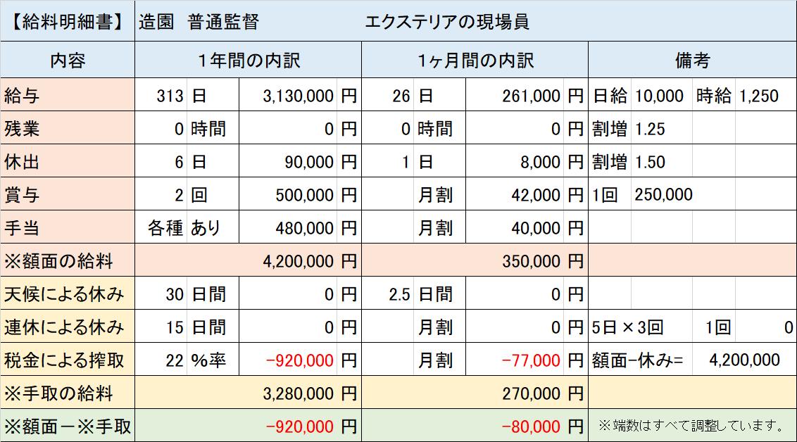 f:id:panboku409:20210128173340p:plain