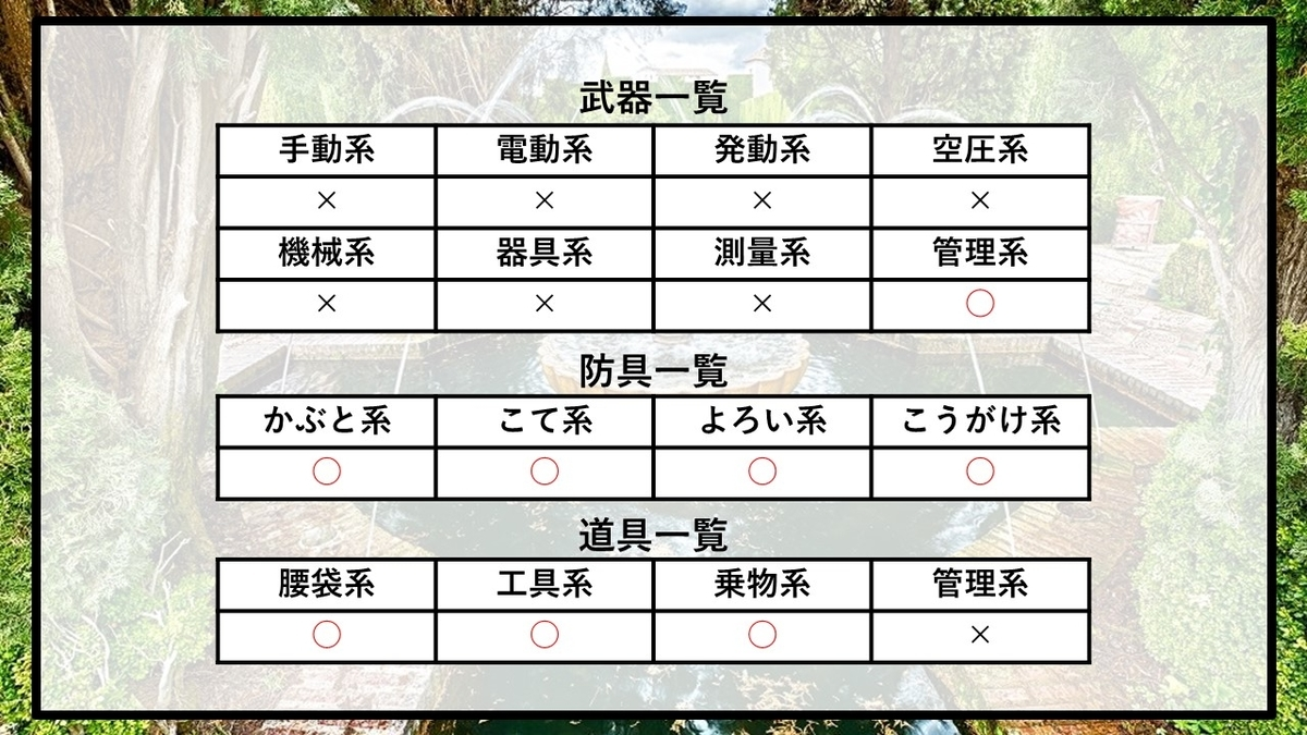 f:id:panboku409:20210128173430j:plain
