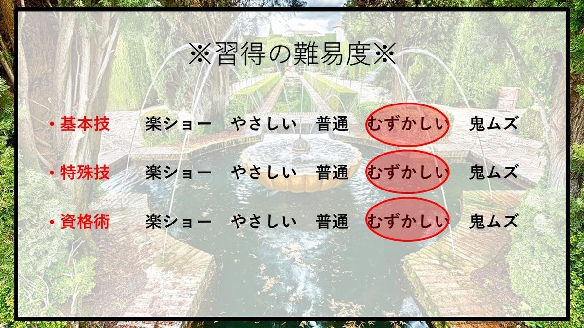 f:id:panboku409:20210128173452j:plain