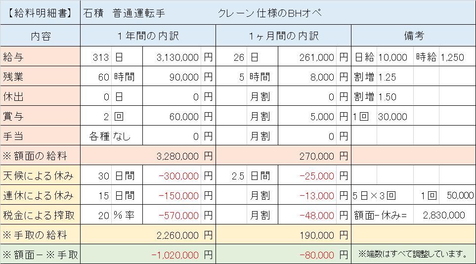 f:id:panboku409:20210201181815p:plain