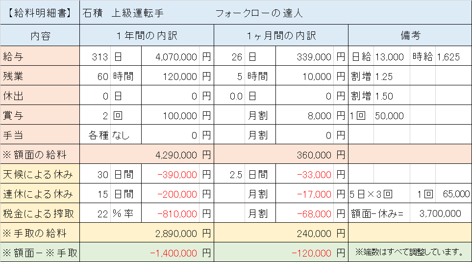 f:id:panboku409:20210202183740p:plain