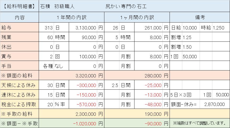 f:id:panboku409:20210203114328p:plain