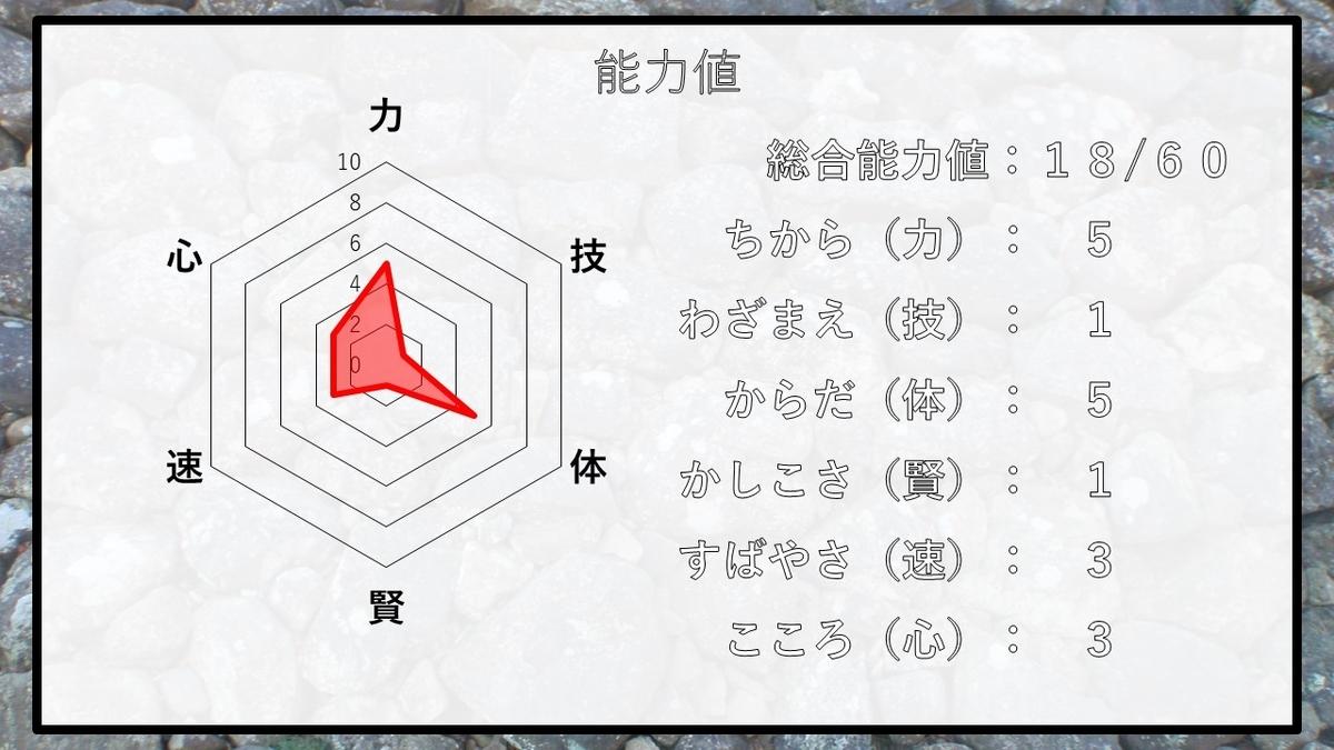 f:id:panboku409:20210203114411j:plain